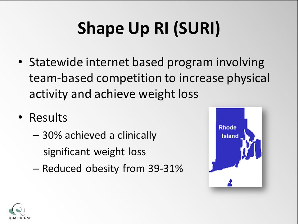 Shape Up RI (SURI) Statewide internet based program involving team-based competition to increase physical activity and achieve weight loss Results – 30% achieved a clinically significant weight loss – Reduced obesity from 39-31%