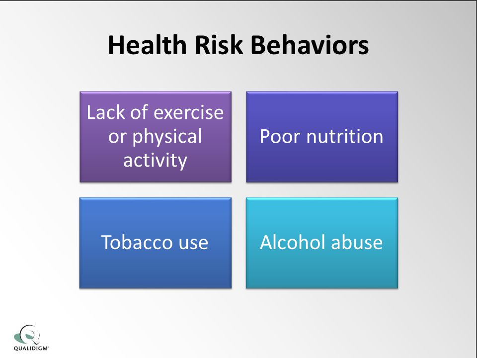Health Risk Behaviors Lack of exercise or physical activity Poor nutrition Tobacco useAlcohol abuse