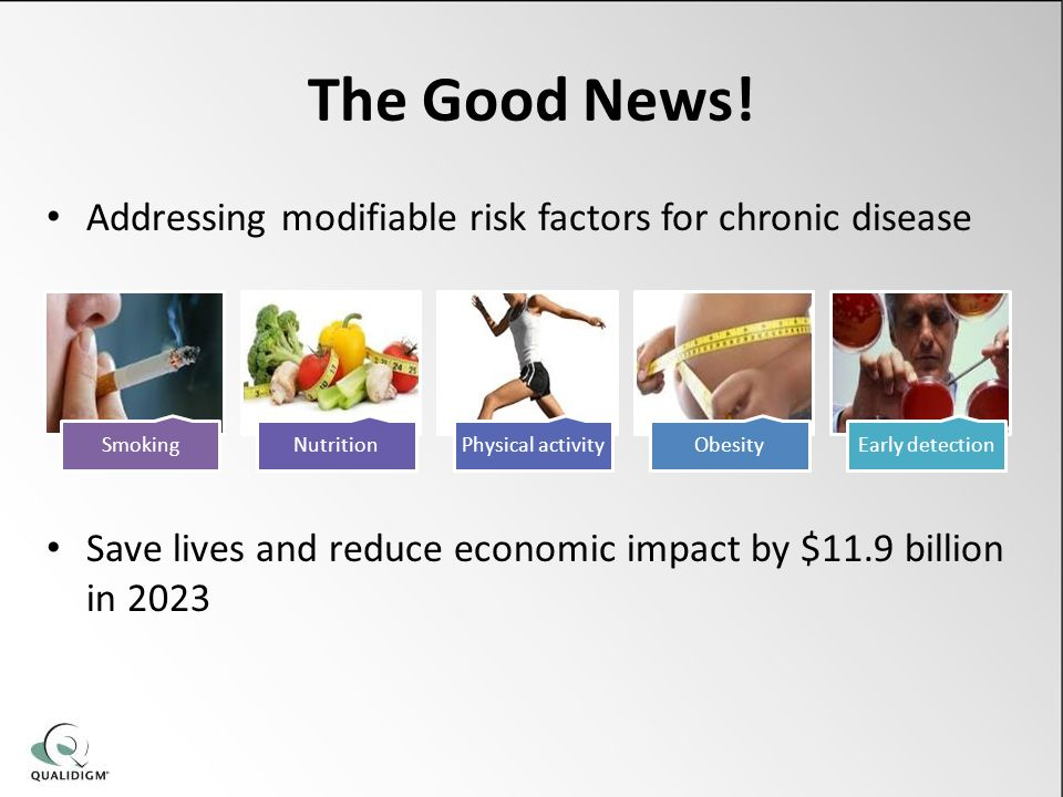 The Good News! Addressing modifiable risk factors for chronic disease Save lives and reduce economic impact by $11.9 billion in 2023 SmokingNutritionP
