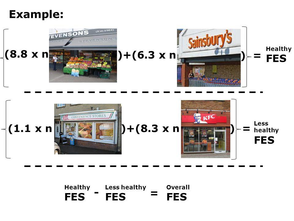 Example: (1.1 x n)+(8.3 x n) = Less healthy FES )+(6.3 x n ) = (8.8 x n Healthy FES Healthy FES Less healthy FES Overall FES - =