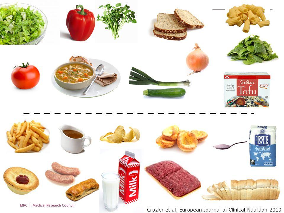 Crozier et al, European Journal of Clinical Nutrition 2010