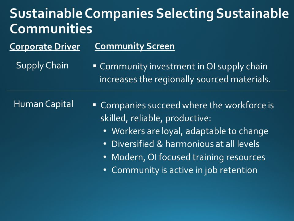 Corporate Driver Community Screen  Community investment in OI supply chain increases the regionally sourced materials.