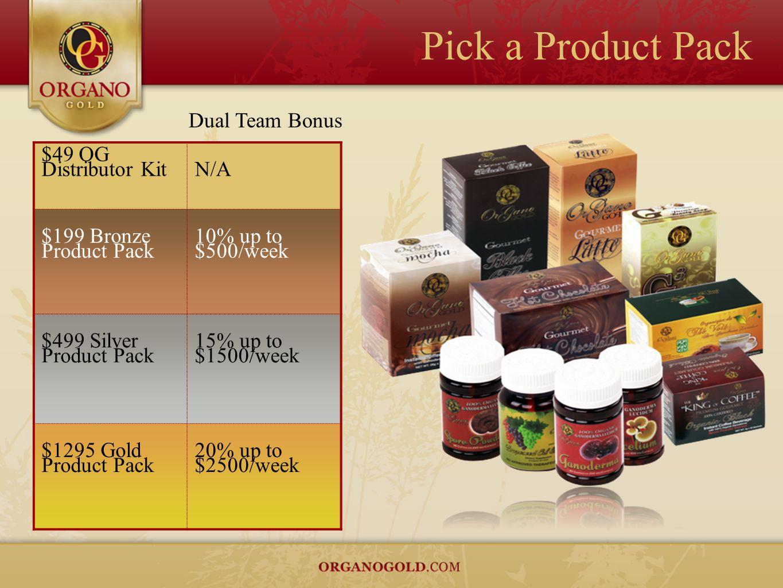Pick a Product Pack $49 OG Distributor KitN/A $199 Bronze Product Pack 10% up to $500/week $499 Silver Product Pack 15% up to $1500/week $1295 Gold Pr