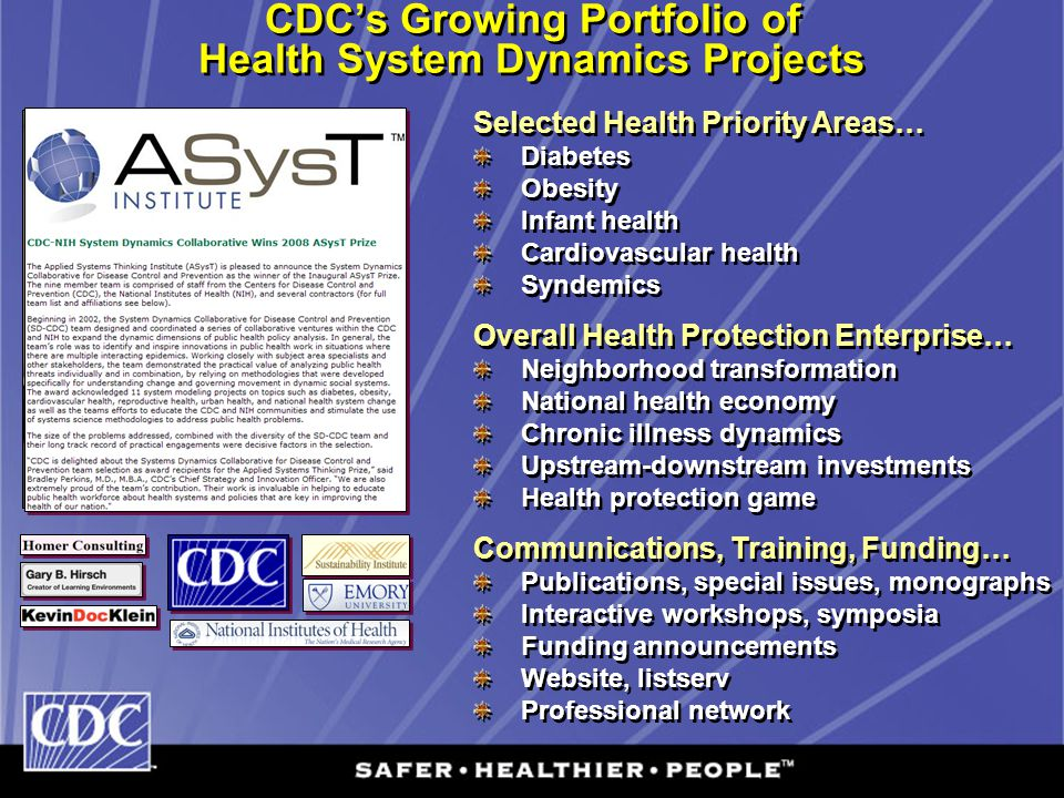 CDC's Growing Portfolio of Health System Dynamics Projects Selected Health Priority Areas… Diabetes Obesity Infant health Cardiovascular health Syndem