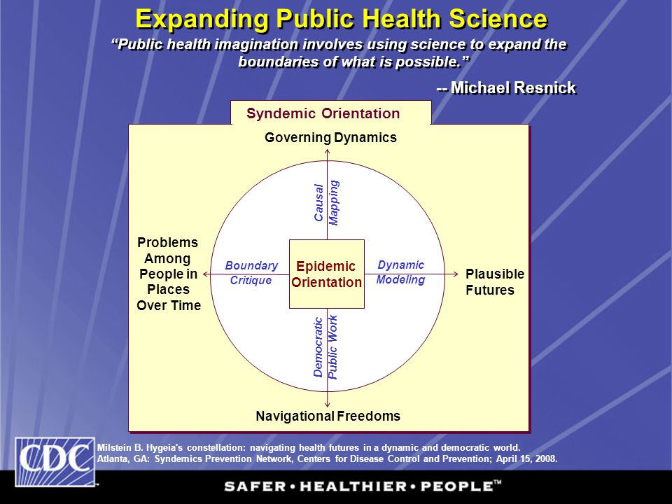 "Syndemic Orientation Expanding Public Health Science ""Public health imagination involves using science to expand the boundaries of what is possible."""