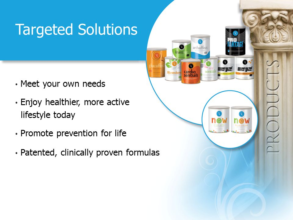 Targeted Solutions Meet your own needs Enjoy healthier, more active lifestyle today Promote prevention for life Patented, clinically proven formulas