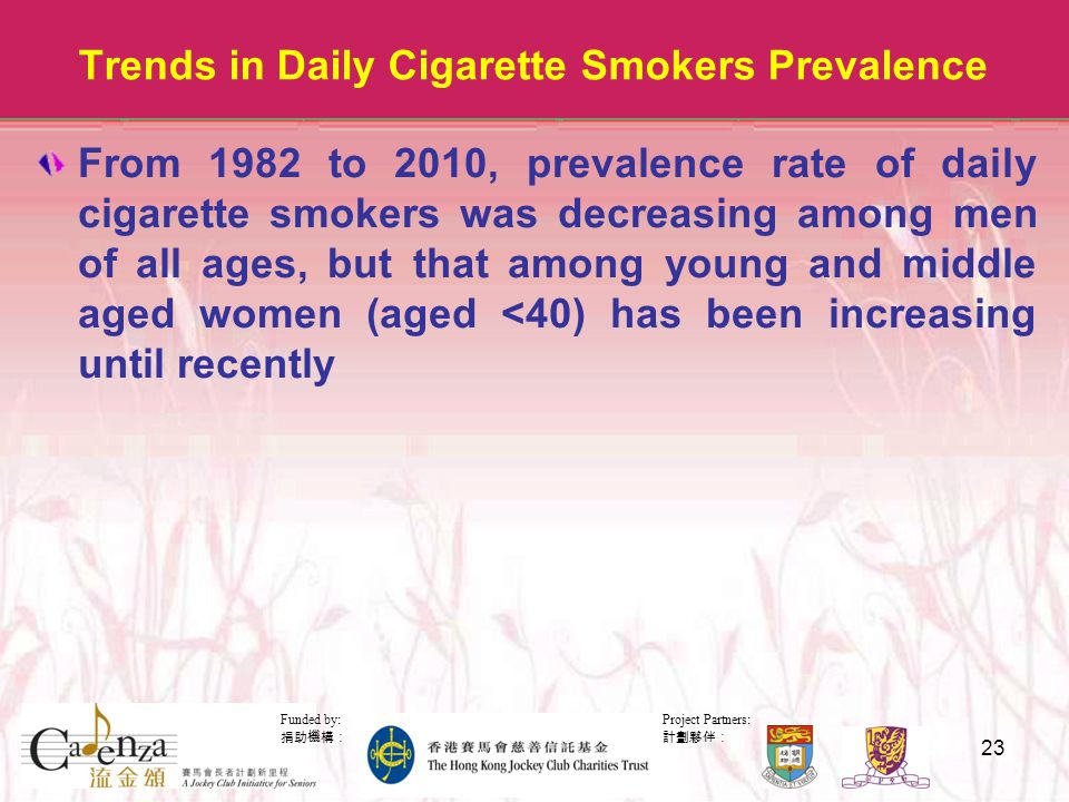 Project Partners: 計劃夥伴: Funded by: 捐助機構: 23 Trends in Daily Cigarette Smokers Prevalence From 1982 to 2010, prevalence rate of daily cigarette smokers was decreasing among men of all ages, but that among young and middle aged women (aged <40) has been increasing until recently