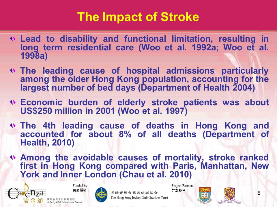 Project Partners: 計劃夥伴: Funded by: 捐助機構: 5 The Impact of Stroke Lead to disability and functional limitation, resulting in long term residential care (Woo et al.