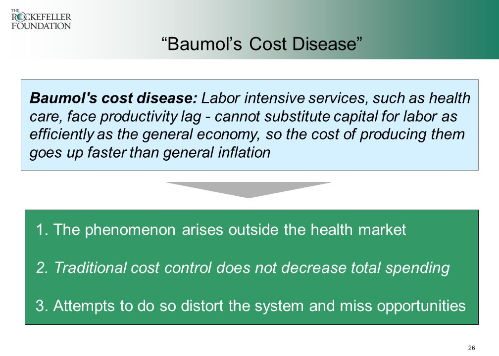 26 Baumol's Cost Disease 1.The phenomenon arises outside the health market 2.Traditional cost control does not decrease total spending 3.Attempts to do so distort the system and miss opportunities Baumol s cost disease: Labor intensive services, such as health care, face productivity lag - cannot substitute capital for labor as efficiently as the general economy, so the cost of producing them goes up faster than general inflation