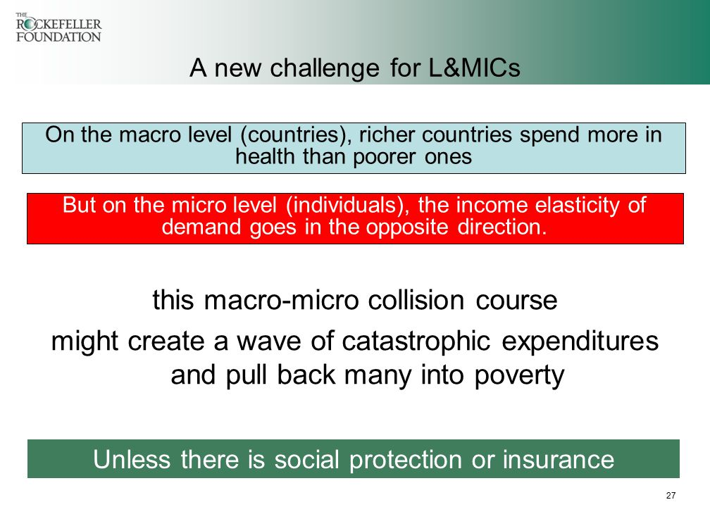 27 A new challenge for L&MICs this macro-micro collision course might create a wave of catastrophic expenditures and pull back many into poverty On the macro level (countries), richer countries spend more in health than poorer ones But on the micro level (individuals), the income elasticity of demand goes in the opposite direction.