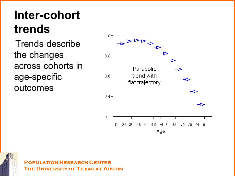 Inter-cohort trends Trends describe the changes across cohorts in age-specific outcomes Population Research Center The University of Texas at Austin