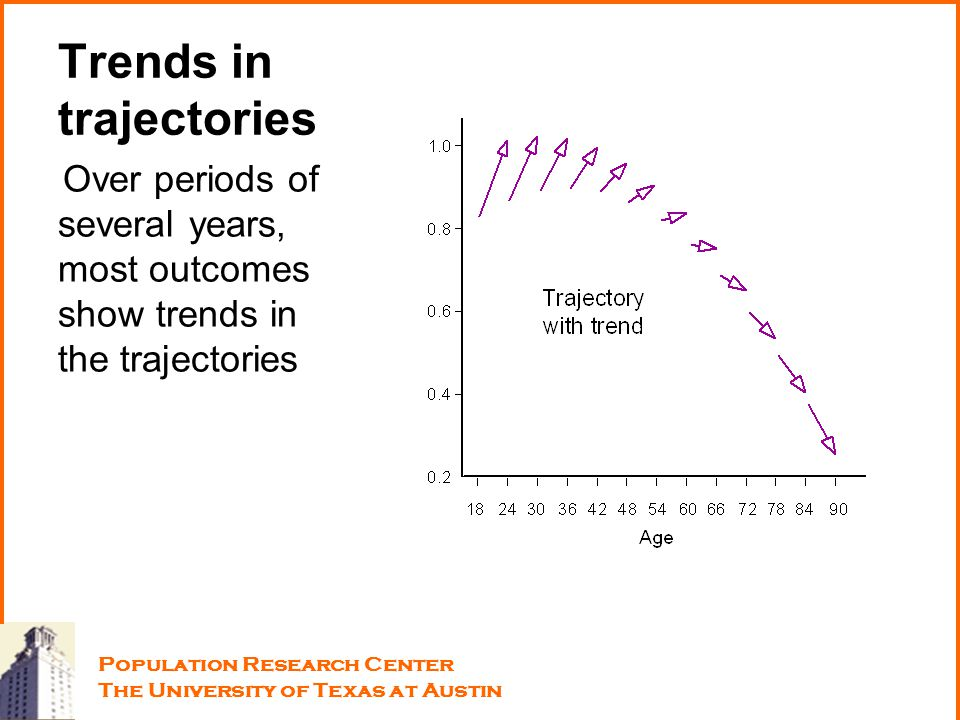 Trends in trajectories Over periods of several years, most outcomes show trends in the trajectories Population Research Center The University of Texas