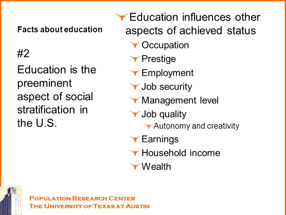Facts about education Education influences other aspects of achieved status Occupation Prestige Employment Job security Management level Job quality A