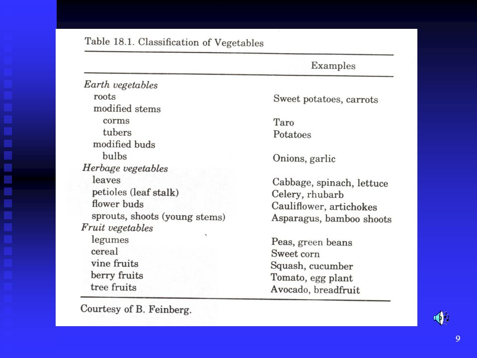 70 Conclusions In this module, you should have learned about; In this module, you should have learned about; 1)The structure, composition and color changes of fruits and vegetables.