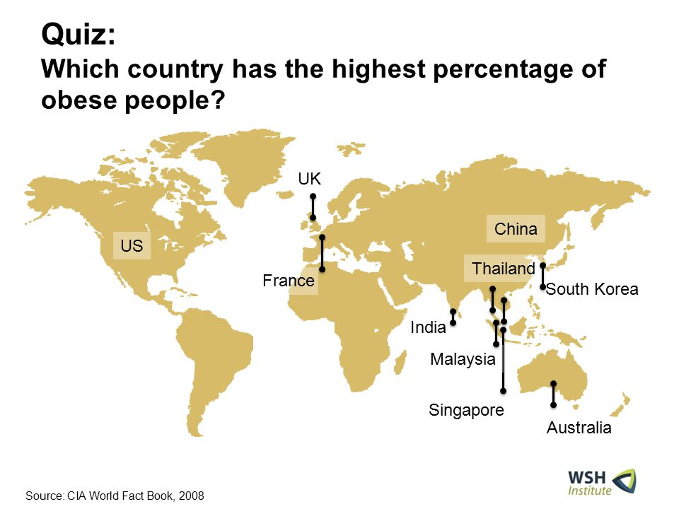 Quiz: Which country has the highest percentage of obese people.