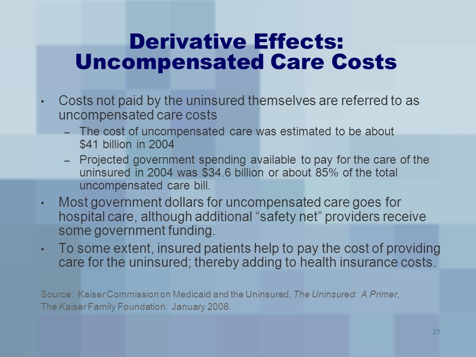 23 Derivative Effects: Uncompensated Care Costs Costs not paid by the uninsured themselves are referred to as uncompensated care costs – The cost of u