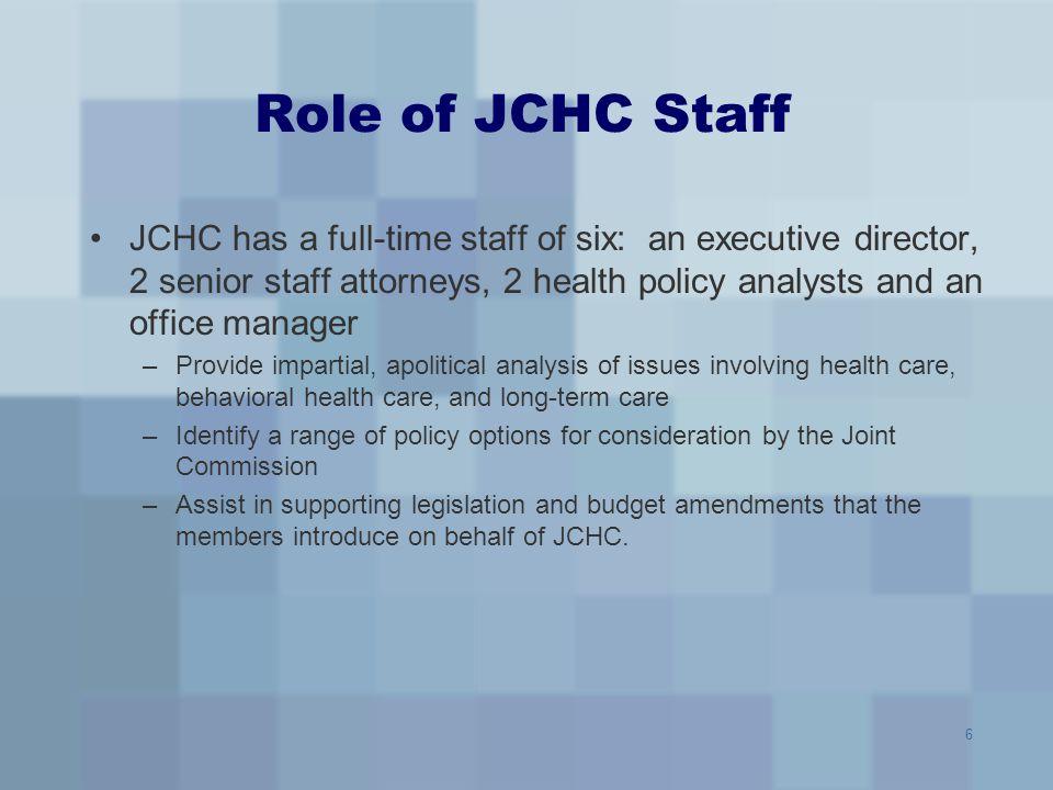 27 Summary of Medicaid Reform Initiatives (HB 758 of 2006)