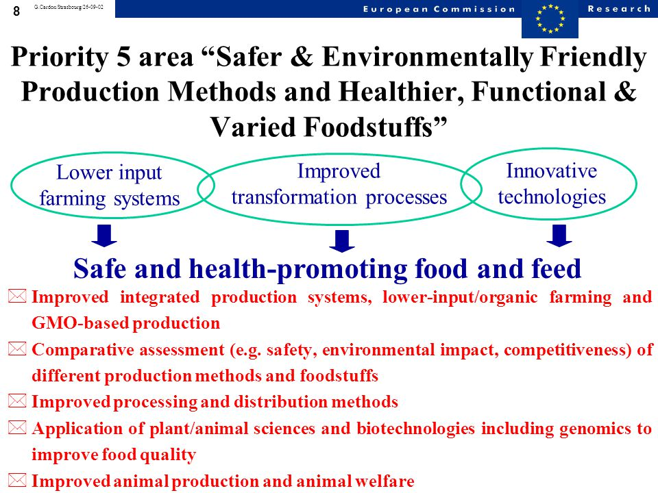 9 G.Cardon/Strasbourg/26-09-02 Priority 5 area Impact of Animal Feed on Human Health *Epidemiological studies of animal-feed induced food-borne diseases *Influence of raw materials on animal and human health *Improved waste management to ensure exclusion of specified high- risk and condemned materials from the feed chain *Novel protein, fat and energy sources Improved understanding of the role of animal feed in food safety Reduction in the use of undesirable raw materials and development of alternative animal feed sources Safe and healthier feed
