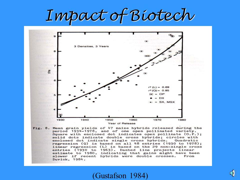 IMPACT OF BIOTECH (Matthews, Mantell, McKee 1985)