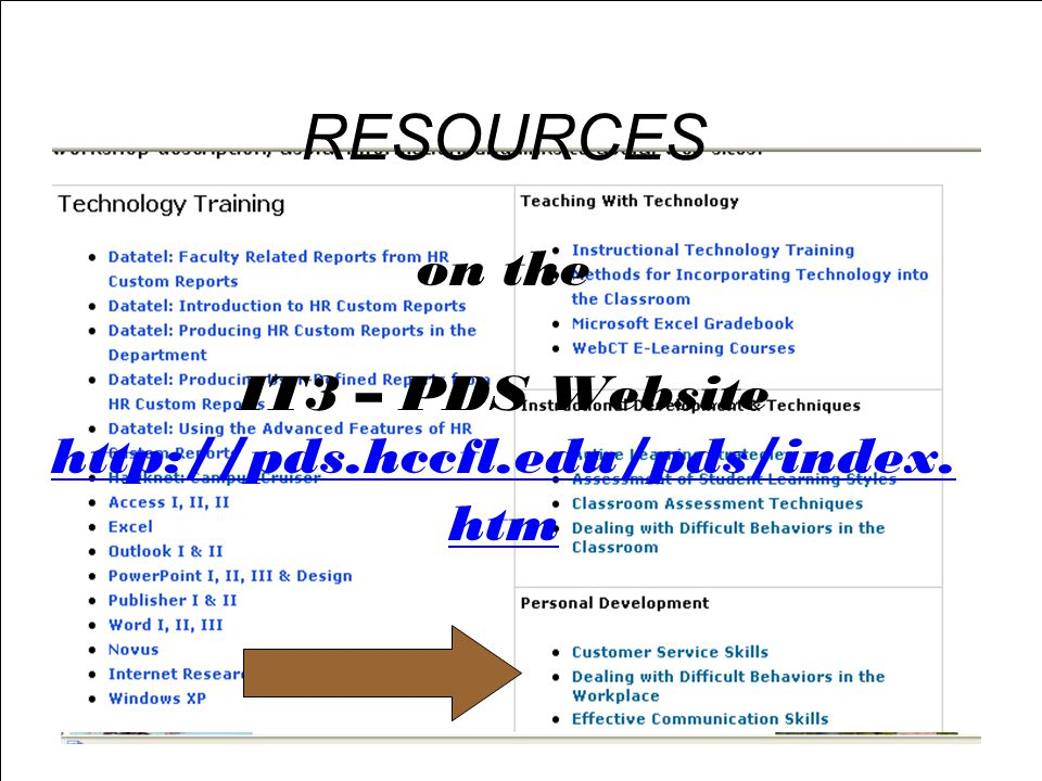 Time Management Presented by IT3-Professional Development Services