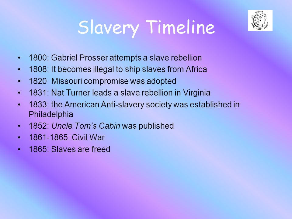 Slavery Timeline 1800: Gabriel Prosser attempts a slave rebellion 1808: It becomes illegal to ship slaves from Africa 1820 Missouri compromise was adopted 1831: Nat Turner leads a slave rebellion in Virginia 1833: the American Anti-slavery society was established in Philadelphia 1852: Uncle Tom's Cabin was published 1861-1865: Civil War 1865: Slaves are freed