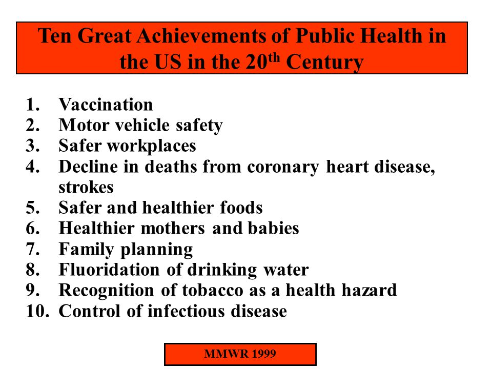 Ten Great Achievements of Public Health in the US in the 20 th Century 1.Vaccination 2.Motor vehicle safety 3.Safer workplaces 4.Decline in deaths from coronary heart disease, strokes 5.Safer and healthier foods 6.Healthier mothers and babies 7.Family planning 8.Fluoridation of drinking water 9.Recognition of tobacco as a health hazard 10.Control of infectious disease MMWR 1999