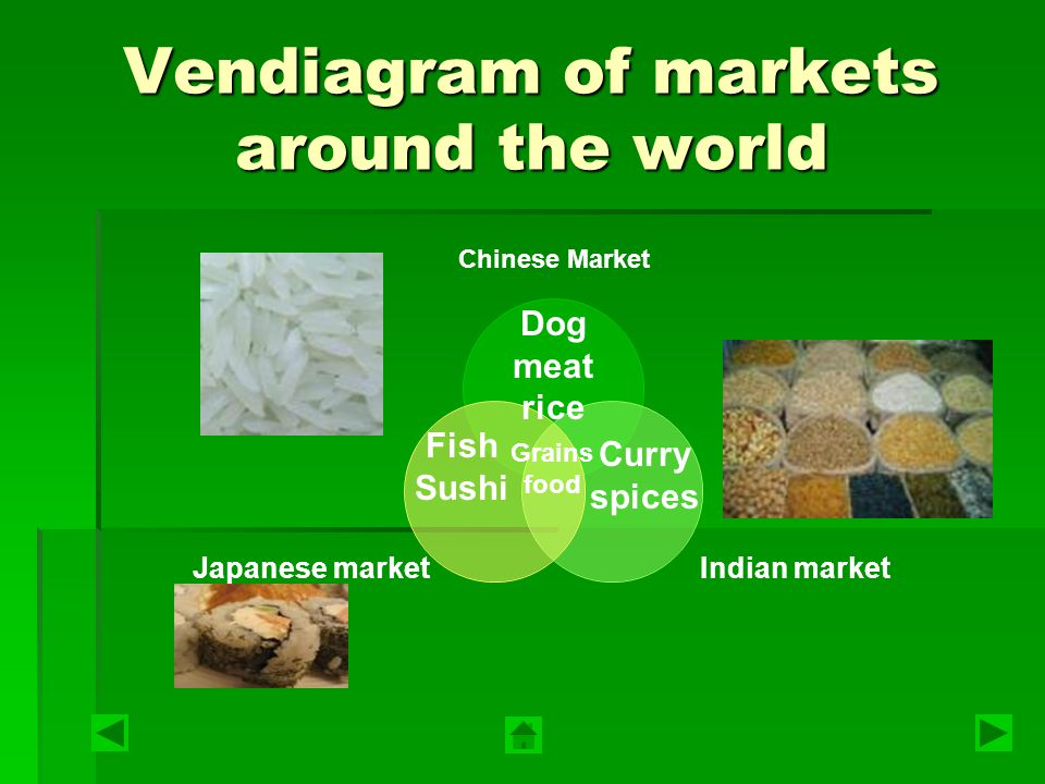Markets around the world Presented By Benny Wu Presented By Benny Wu
