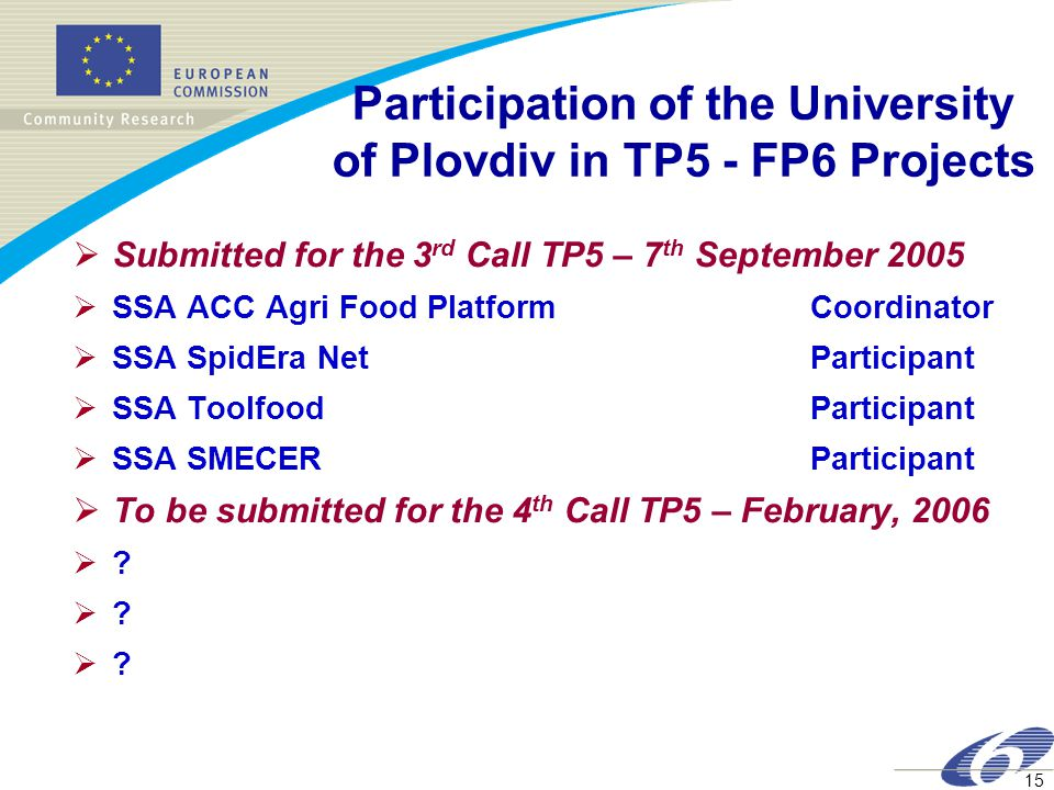 15 Participation of the University of Plovdiv in TP5 - FP6 Projects  Submitted for the 3 rd Call TP5 – 7 th September 2005  SSA ACC Agri Food PlatformCoordinator  SSA SpidEra NetParticipant  SSA ToolfoodParticipant  SSA SMECERParticipant  To be submitted for the 4 th Call TP5 – February, 2006 