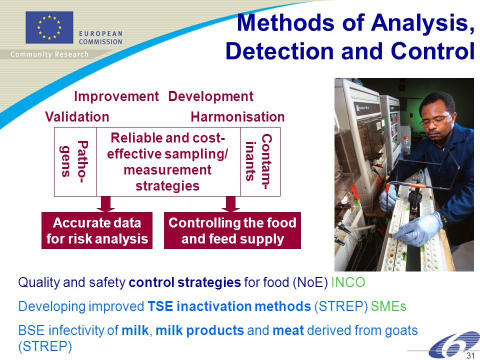 31 Methods of Analysis, Detection and Control Controlling the food and feed supply Accurate data for risk analysis Improvement Reliable and cost- effective sampling/ measurement strategies Patho- gens Contam- inants Development ValidationHarmonisation Quality and safety control strategies for food (NoE) INCO Developing improved TSE inactivation methods (STREP) SMEs BSE infectivity of milk, milk products and meat derived from goats (STREP)