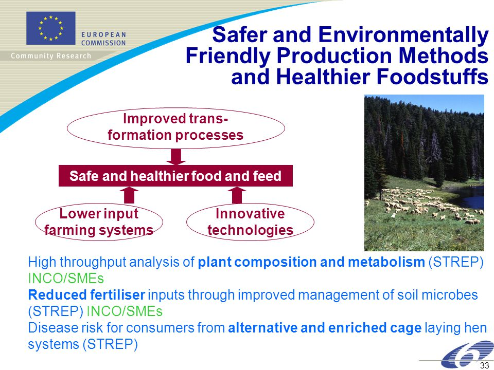 33 Safer and Environmentally Friendly Production Methods and Healthier Foodstuffs Safe and healthier food and feed Improved trans- formation processes Lower input farming systems Innovative technologies High throughput analysis of plant composition and metabolism (STREP) INCO/SMEs Reduced fertiliser inputs through improved management of soil microbes (STREP) INCO/SMEs Disease risk for consumers from alternative and enriched cage laying hen systems (STREP)