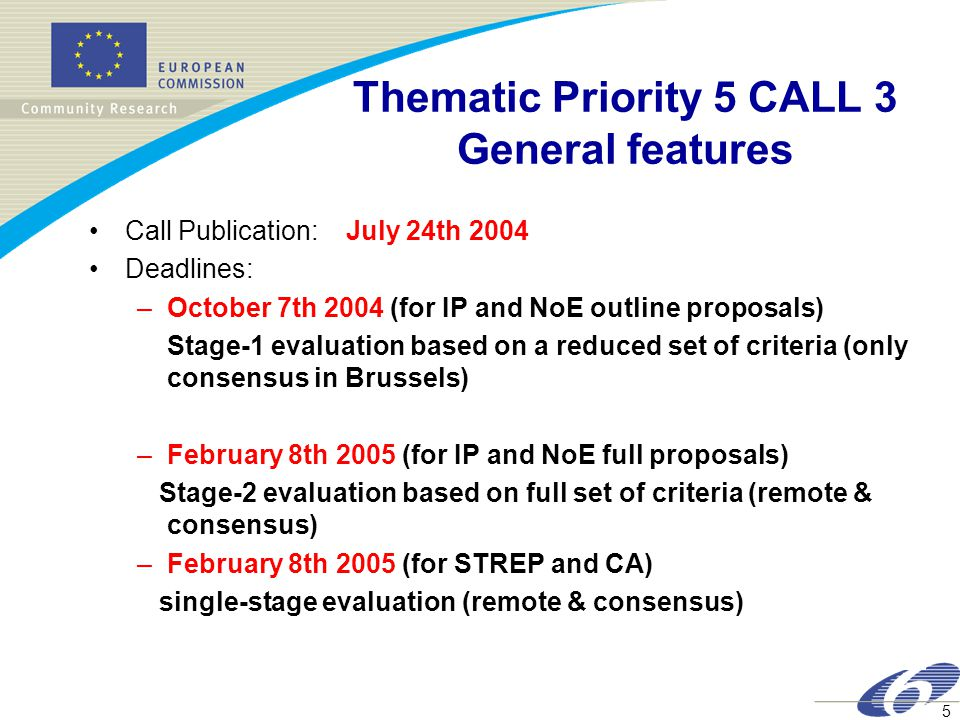 5 Thematic Priority 5 CALL 3 General features Call Publication: July 24th 2004 Deadlines: –October 7th 2004 (for IP and NoE outline proposals) Stage-1 evaluation based on a reduced set of criteria (only consensus in Brussels) –February 8th 2005 (for IP and NoE full proposals) Stage-2 evaluation based on full set of criteria (remote & consensus) –February 8th 2005 (for STREP and CA) single-stage evaluation (remote & consensus)