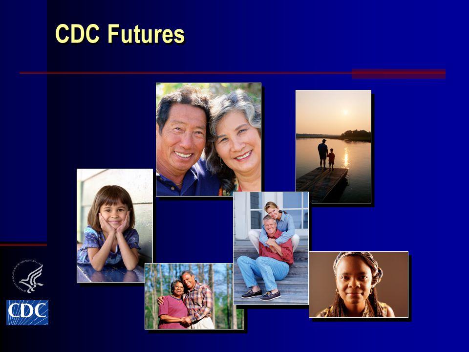 CDC Futures