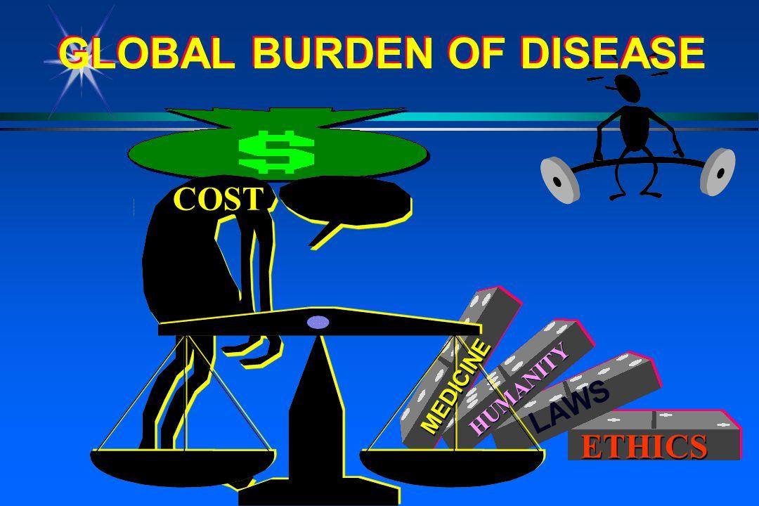 GLOBAL BURDEN OF DISEASE ETHICS LAWS MEDICINE HUMANITY COST