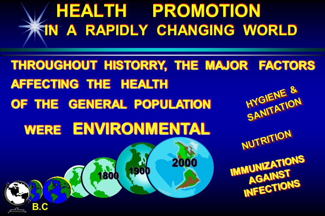 HEALTH PROMOTION IN A RAPIDLY CHANGING WORLD 18001800 19001900 20002000 B.C.
