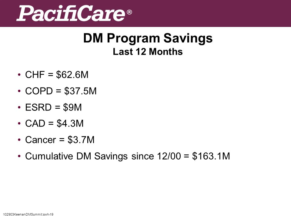 102903KeenanDMSummit:swh-19 DM Program Savings Last 12 Months CHF = $62.6M COPD = $37.5M ESRD = $9M CAD = $4.3M Cancer = $3.7M Cumulative DM Savings since 12/00 = $163.1M