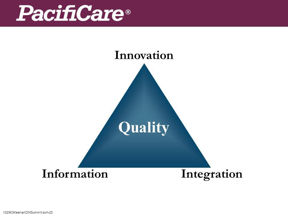 102903KeenanDMSummit:swh-20 Innovation InformationIntegration Quality