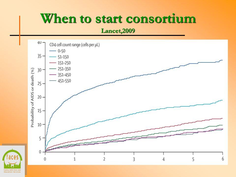 When to start consortium Lancet,2009