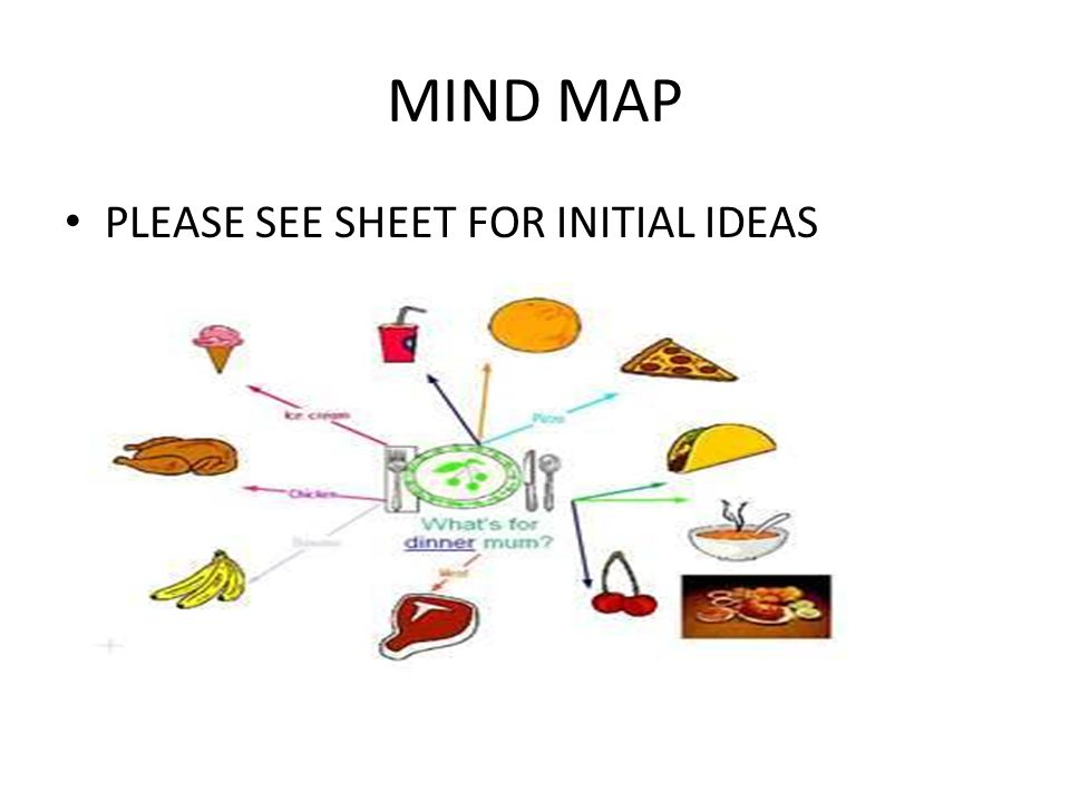 MIND MAP PLEASE SEE SHEET FOR INITIAL IDEAS