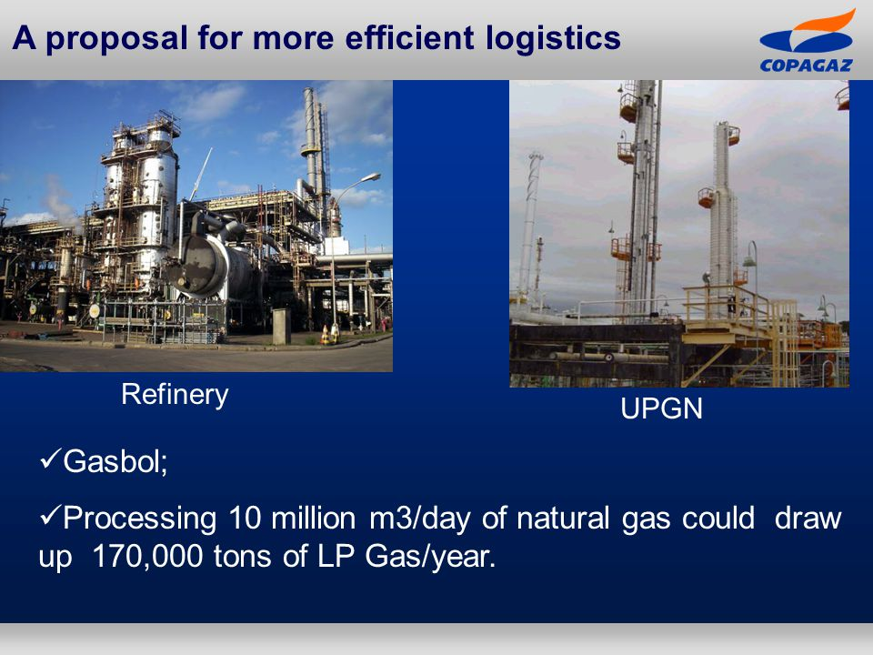 A proposal for more efficient logistics Gasbol; Processing 10 million m3/day of natural gas could draw up 170,000 tons of LP Gas/year. Refinery UPGN