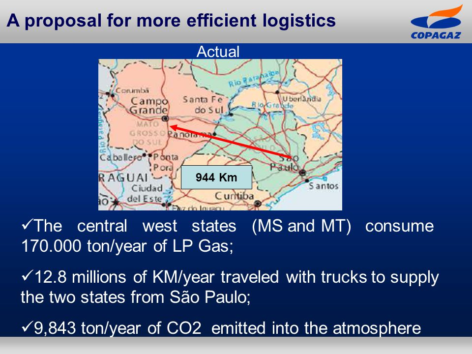 A proposal for more efficient logistics Actual 944 Km The central west states (MS and MT) consume 170.000 ton/year of LP Gas; 12.8 millions of KM/year traveled with trucks to supply the two states from São Paulo; 9,843 ton/year of CO2 emitted into the atmosphere