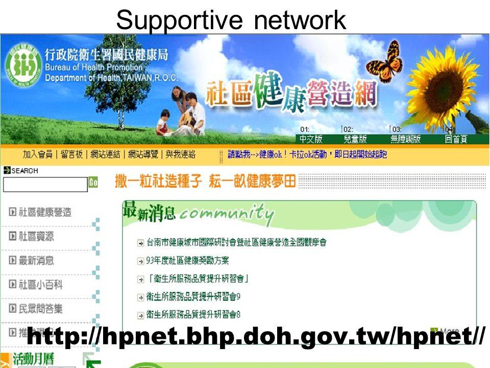 Bureau of Health Promotion http://hpnet.bhp.doh.gov.tw/hpnet// Supportive network