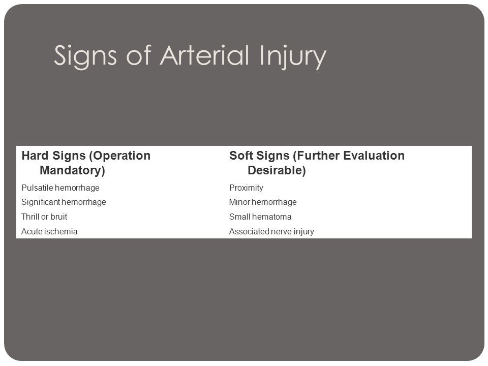 Injury patterns Penetrating Fully transected vs partially transected vessel Blunt Small intimal flap vs transmural damage Free vs contained bleed (pseudoaneurysm) Arteriovenous fistula Iatrogenic injury
