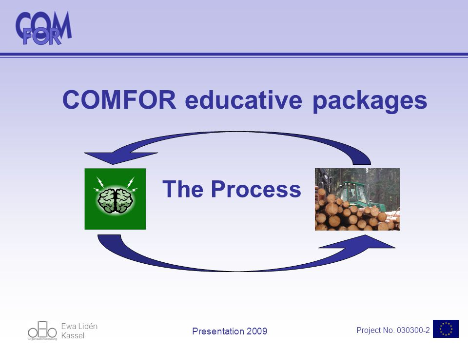 Ewa Lidén Kassel Project No. 030300-2 Presentation 2009 COMFOR educative packages The Process