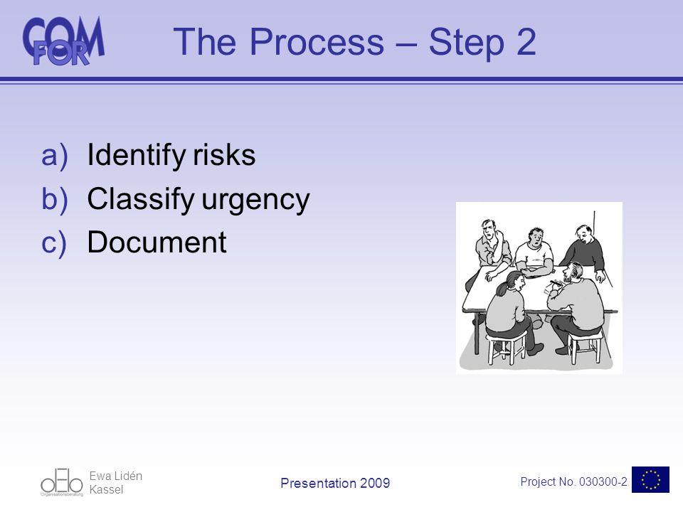 Ewa Lidén Kassel Project No.030300-2 Presentation 2009 2a) Identify risks Ex.