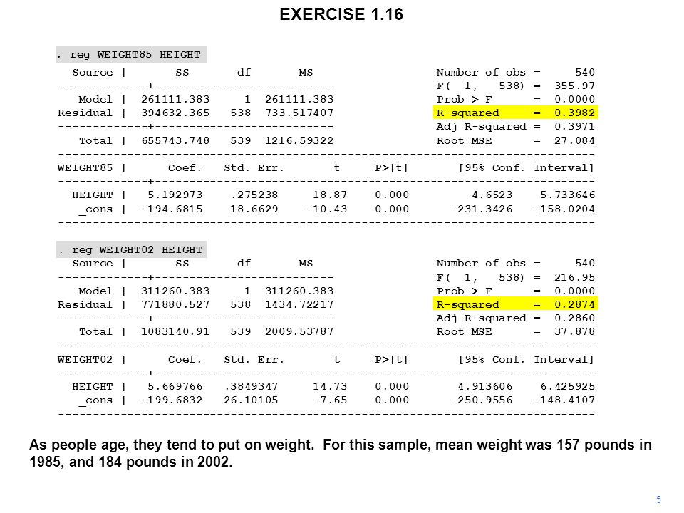 5 EXERCISE 1.16 As people age, they tend to put on weight.
