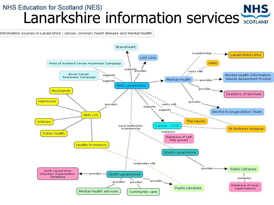 Lanarkshire information services
