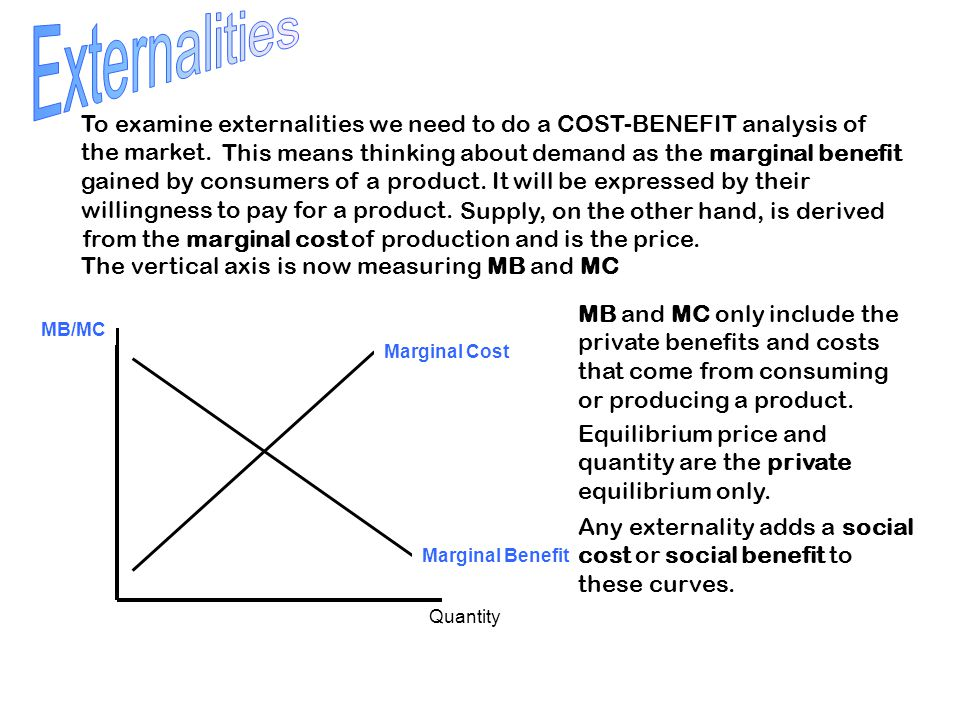 The vertical axis is now measuring MB and MC Supply, on the other hand, is derived from the marginal cost of production and is the price.