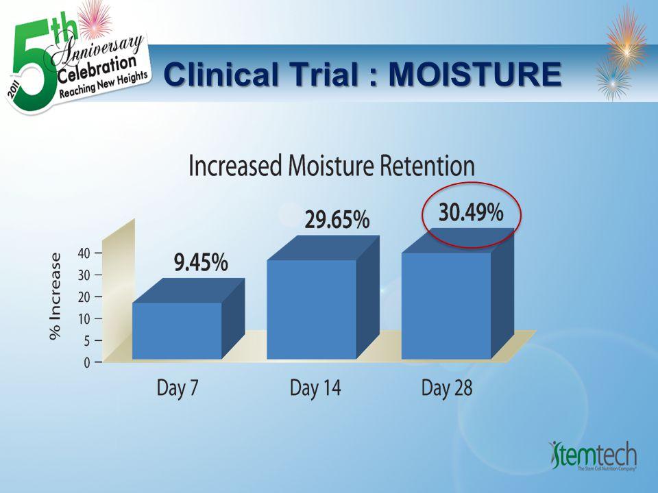 Clinical Trial : MOISTURE