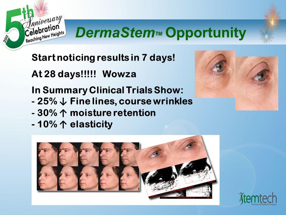 TM DermaStem TM Opportunity Start noticing results in 7 days.