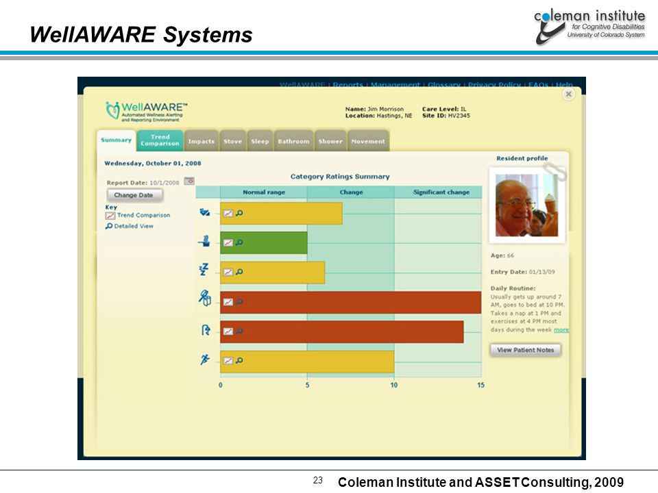 23 Coleman Institute and ASSET Consulting, 2009 WellAWARE Systems